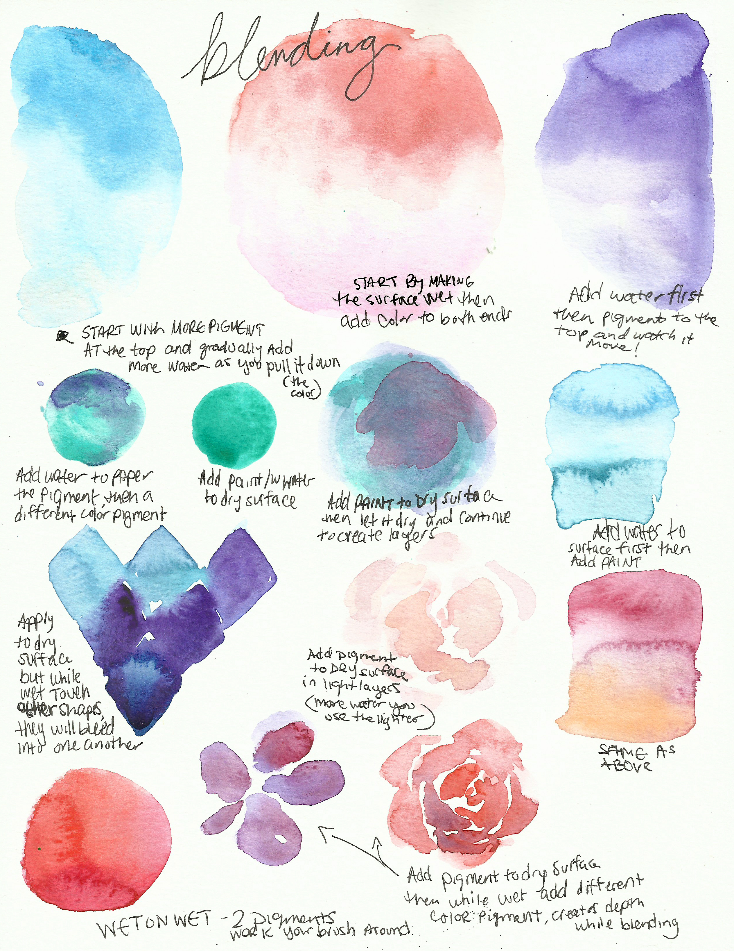 Blending Techniques with Watercolor